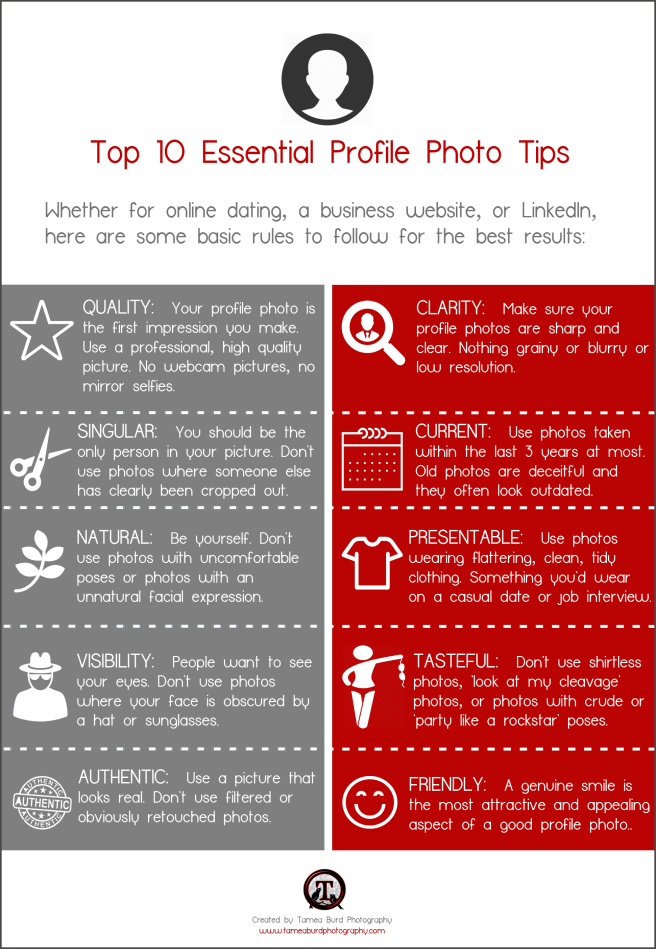 Profile Photos Infographic